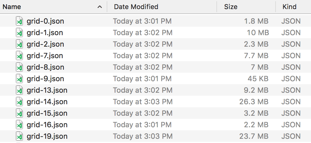 Trees.sg data files with file sizes