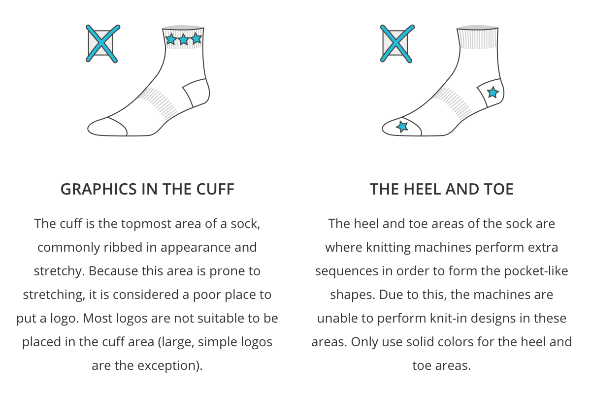 Sock design guideline, with details on graphics in the cuff, the heel and toe, on Eversox web site. It shows diagrams on which area of the socks that can't be printed.