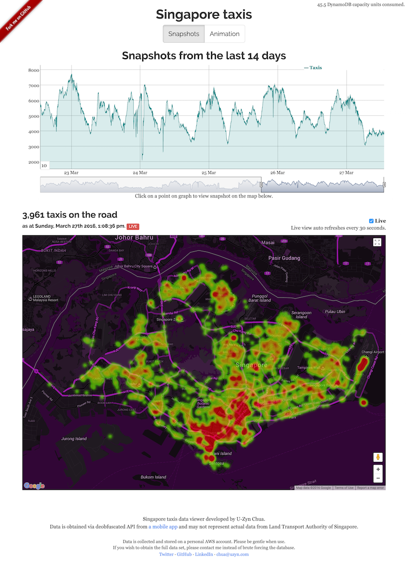 U-zyn's TaxiSG site: Singapore Taxi Data Visualization